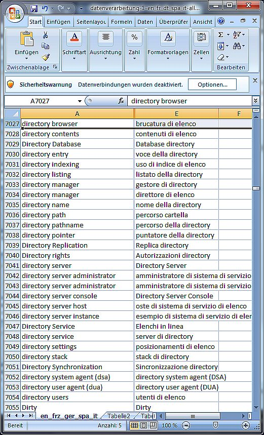 English In Italian: TT- Software/ Databases: Dictionaries Dataprocessing