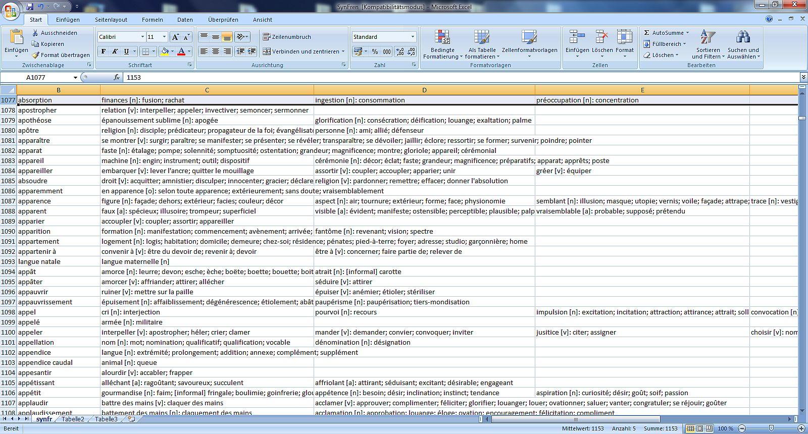 Tt Software Databases Synonymlexika Thesaurus Database